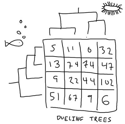 dueling trees